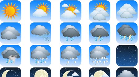 weather symbols - Weather Pics For Kids