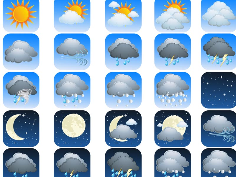 Weather types - facts and images for KS2 kids