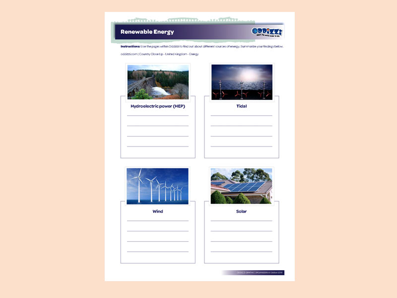 United Kingdom Oddizzi. Renewable Energy Summary Activity. Worksheet. Renewable Energy Worksheet Ks1 At Clickcart.co