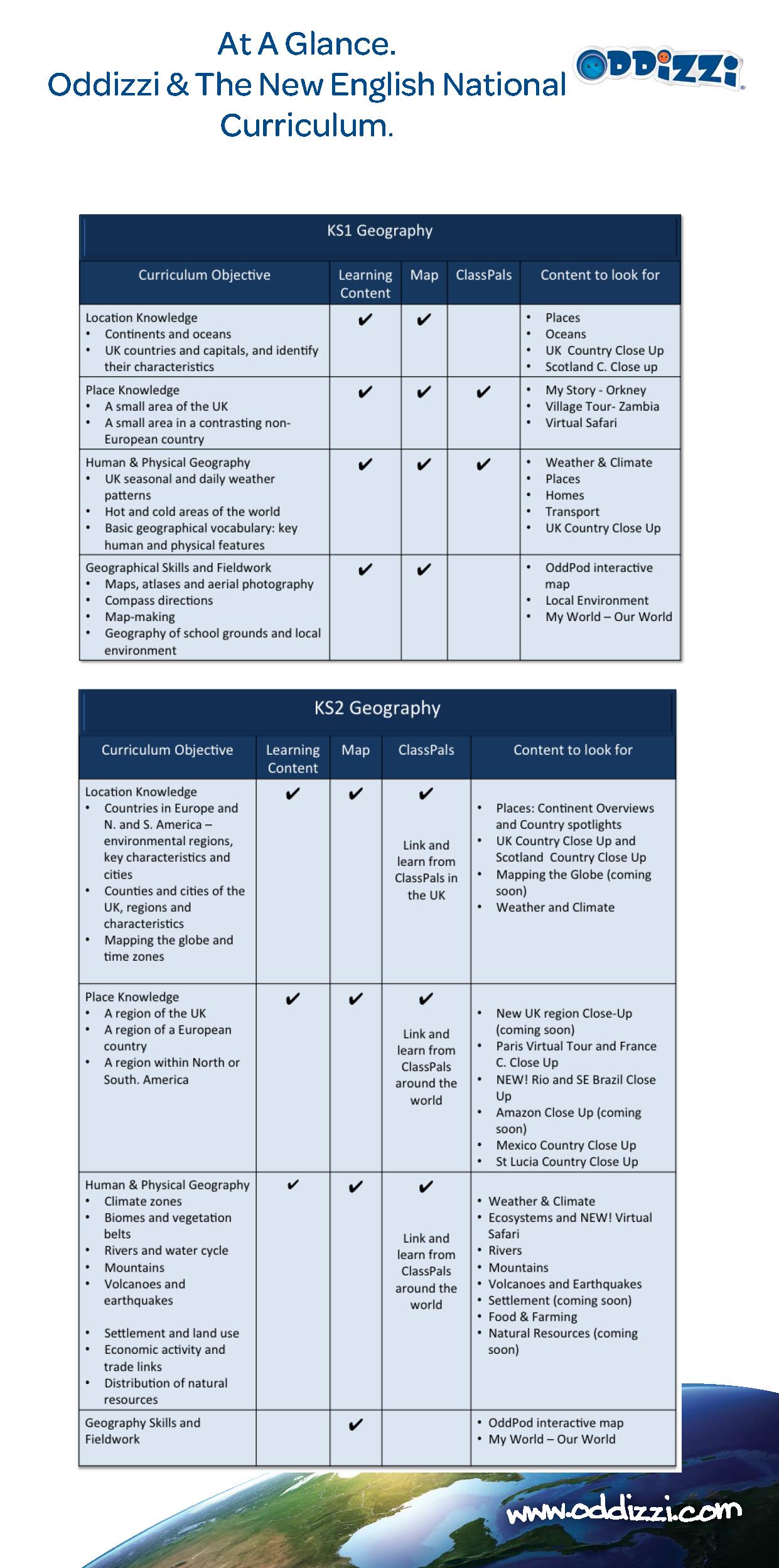 English National Curriculum 2014